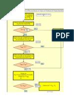 Cálculos Torque Parafusos Ligações Flangeadas Sistema SI