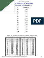 Tabla de correccion de densidades.pdf