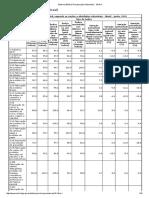 Sistema IBGE de Recuperação Automática - SIDRA_Geral_Jun_2016