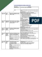 escala de deterioro global mec.pdf
