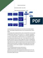 apuntes de procesos de fabricación.pdf