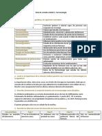Guia de Estudio Farmacología