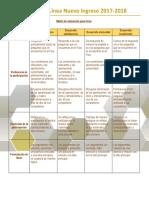 Matriz de Valoración Para ForosS21