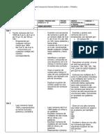 planificaciones-Matemática4-Marzo