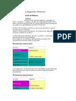 Curso de Análisis y Diagnóstico Financiero