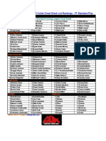 Free 2010 Printable Cheat Sheet Draft Guide List Rankings - FF Standard League Update