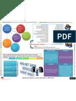 ADO.net Data Services Cheat Sheet