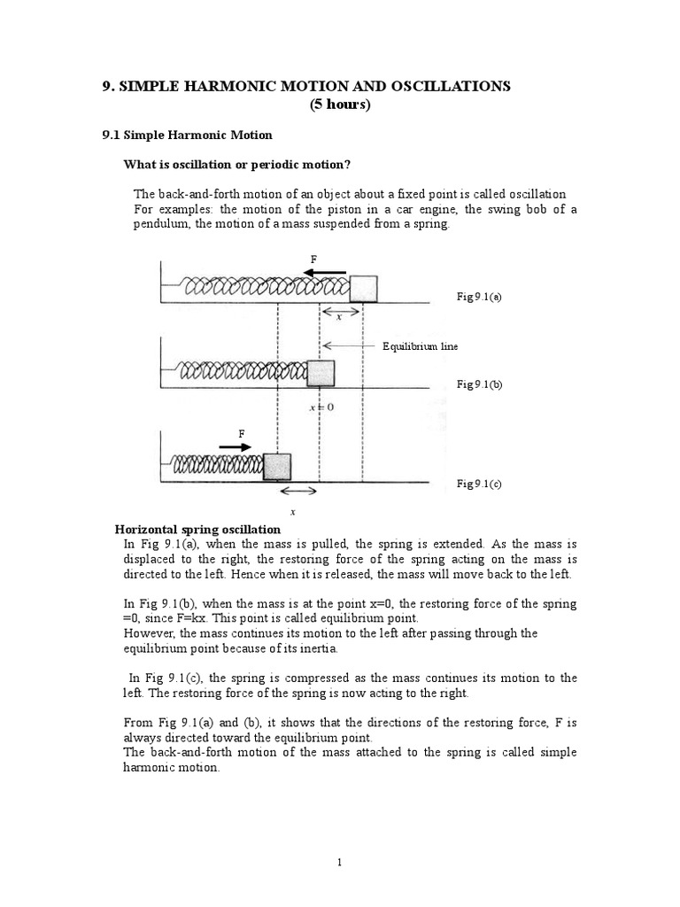 Chapter9simpleharmonic 1 Resonance Oscillation