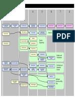 curriculum_tree.pdf