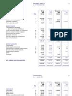 PLUS 2003 Annual Report - Balance sheet