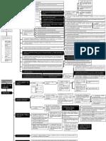 Juicios Especiales No Ejecutivos_Osvaldo Parada.pdf