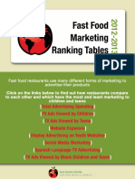 fastfoodfacts_marketingrankings