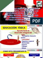 Ppt Congreso 2015-Lateralidad Cruzada-piura