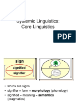 Core Linguistics Morphology