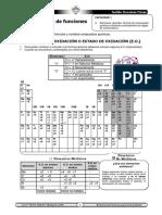 FUNCIONES QUIMICAS INORGÁNICAS .pdf