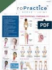 Advertisement ChiroPractice