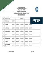 Staff Duty List Model Exam