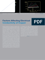 Factors Affecting Electrical Conductivity of Cu - 2011