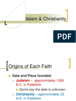 Middle Eastern Religions Overview