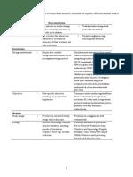 STROBE Checklist v4 Combined