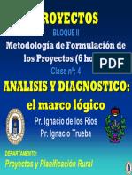 Analisis y Diagnostico. Marco Logico