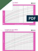 2. Z Score Girls.pdf