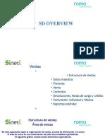SD-1 Datos Maestros