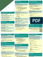 Beginners Python Cheat Sheet Pcc Django