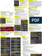 Rules Summary - GM