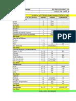 Costos de Produccion de Frijol Dilmer