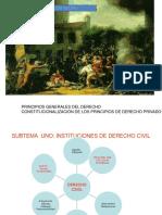 UNIDAD O Principios Generales Del Derecho Civil