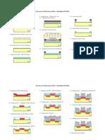Sequencia de Etapas Fabricação Transistor MOS