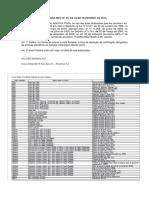 Doenças Notificação Obrigat Animais Aquáticos 2015