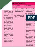 Agentes Térmicos.pdf