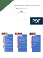 Diagrama de Desarrollo Gestacional