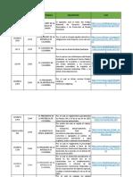 Legislacion Gestion Ambienta- Daniela Ariza (1)