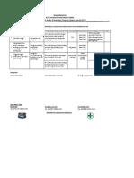 4.1.2.2 Dokumen Hasil Identifikasi