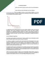 Economia (La Curva)