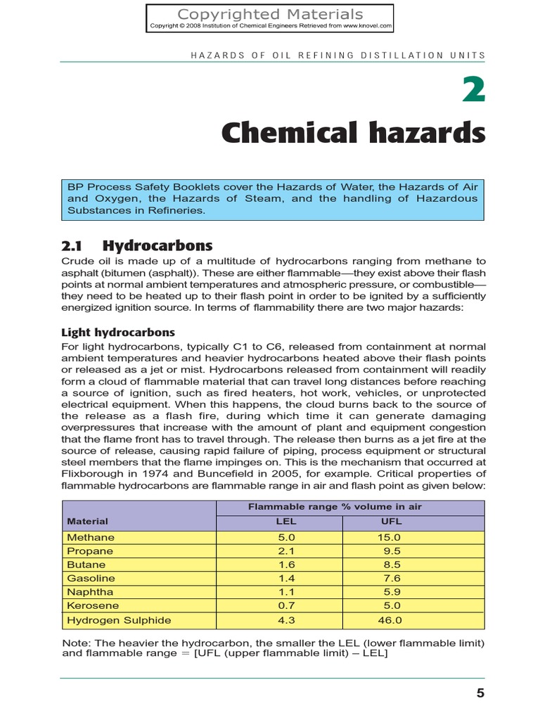 Chemical Hazards In Refinery