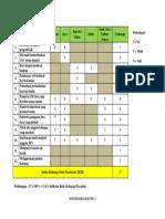 TABEL-Daftar-Penilaian-Indikator-Keluarga-Sehat.docx