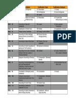 FASB Accounting CodificationReferences_201006