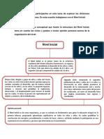 Tarea 3 Estructura Del Curriculo