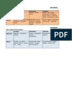 SINDROMES-RYODORAKU.pdf