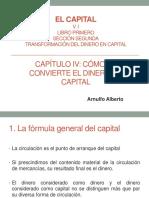 Capítulo IV El Capital