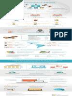 Una Nueva Estrategia de Seguridad para un Nuevo Escenario de Negocios.pdf