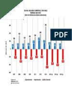 Balanza-comercial-Bolivia-Chile-2007-2016.pdf