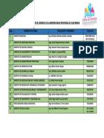 GERENTES-ACTUAL-1.pdf
