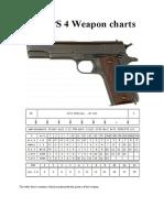 GURPS - Colt 1911A1 Weapon charts.pdf