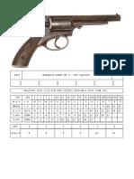 GURPS - Revolvers List