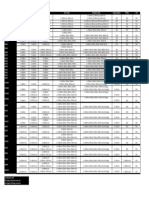 DC_Cable_consolidation_Rev_28.pdf